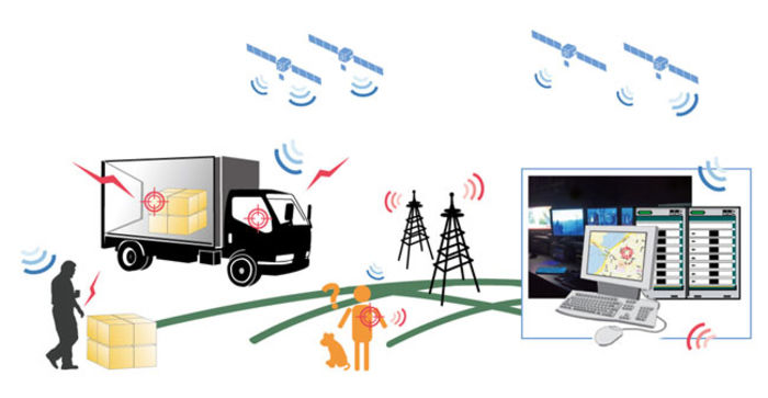 Real-Time-GPS-Trackers
